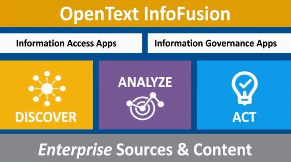 InfoFusion Platform THE ONE.JPG