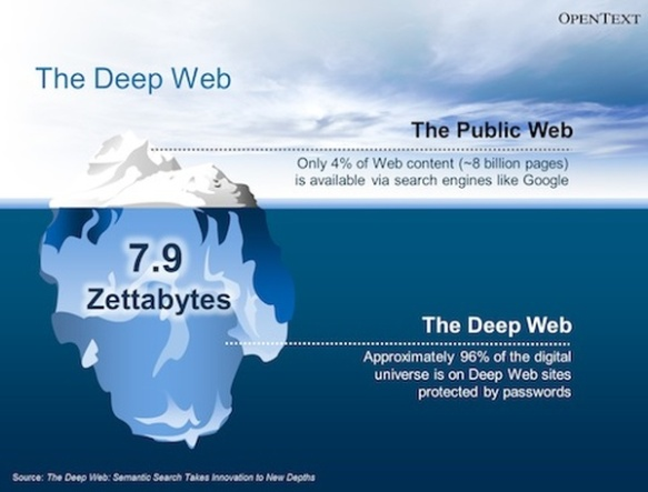 the-deep-web.jpg
